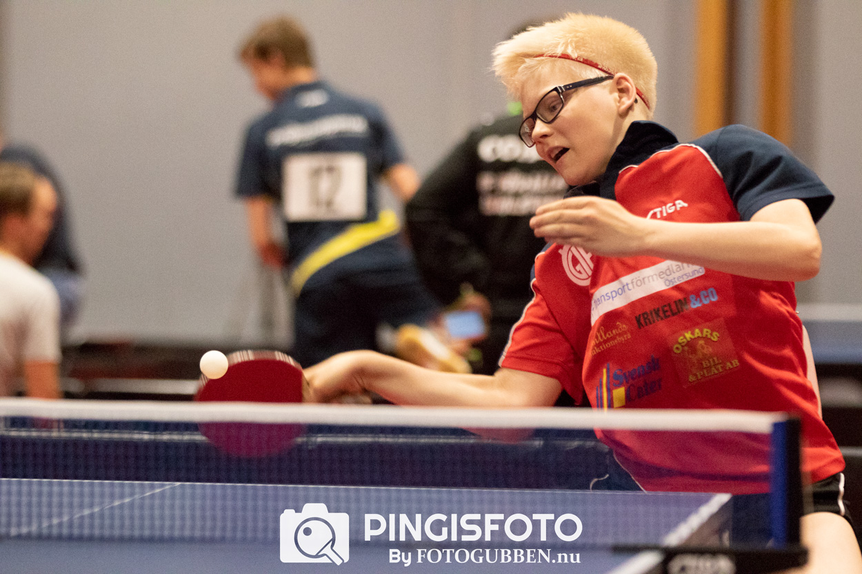 Pontus Strindberg - Östersunds GIF