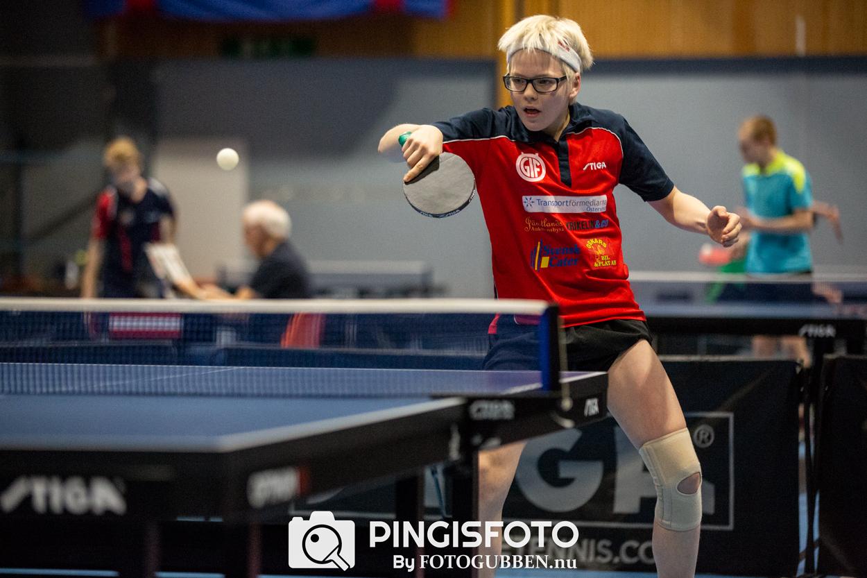 Pontus Strindberg - Östersunds GIF - 2018